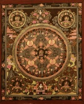 Buy Thangka and Mandala Online