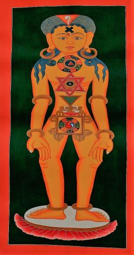 7 Chakra Thangkas