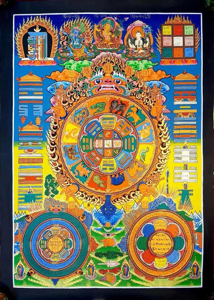 Traditional Tibetan Calendar