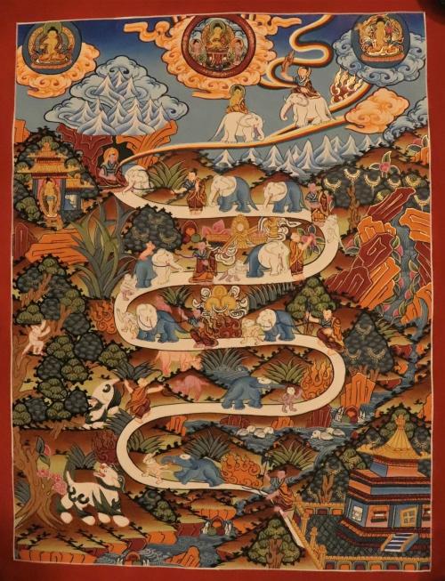 Samatha Meditation Thangka