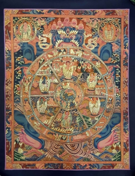 Wheel of existence Thangka