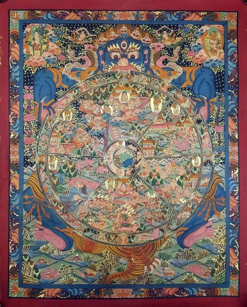 Wheel of Life Tibetan Thangka