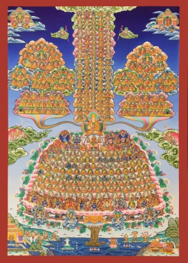 Gelug Lineage Tree Thangka