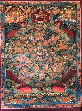 Wheel of becoming Tibetan Thangka