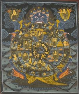 Traditional Art Wheel of Life Thangka Painting