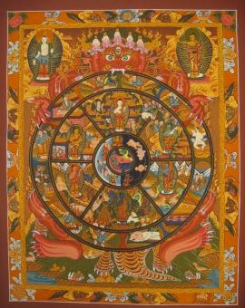 Wheel of Life Tibetan Traditional Thangka